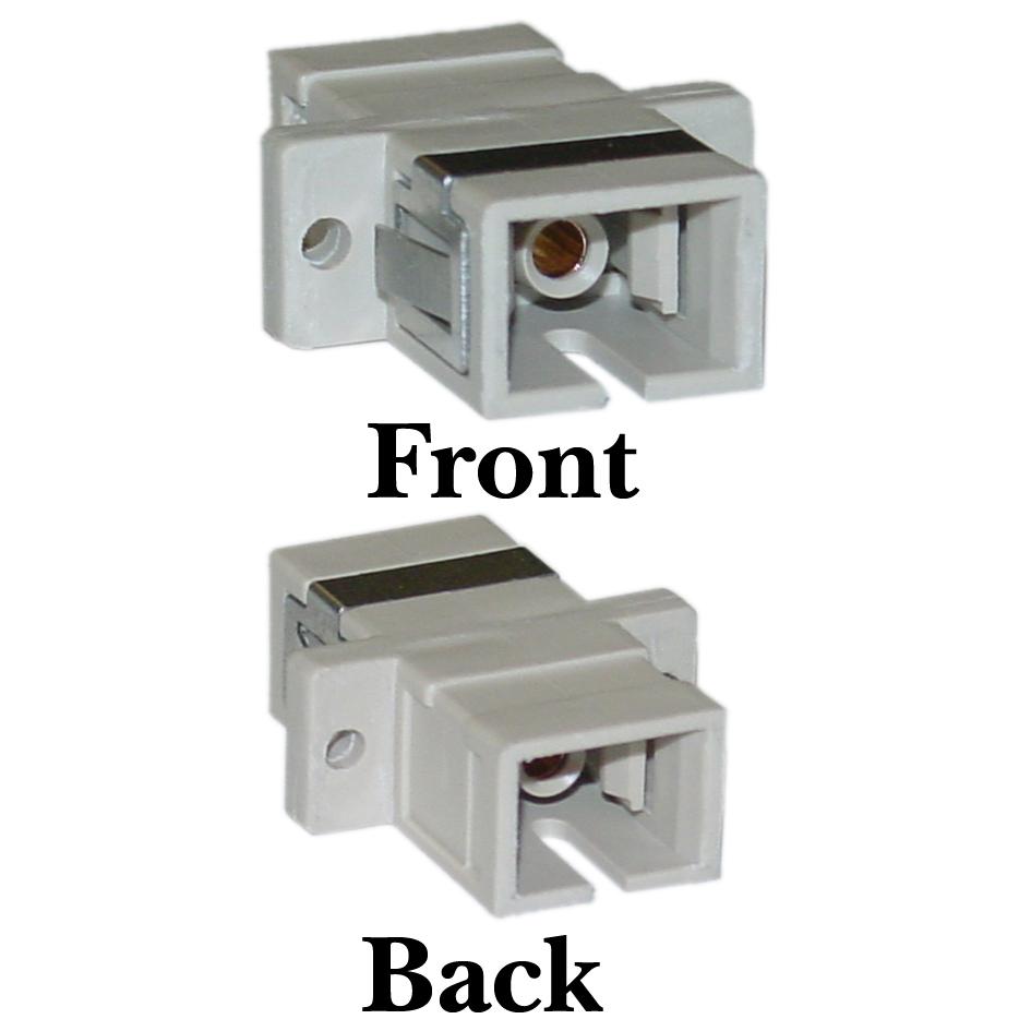 A-SCSCFF: SC/SC fiber coupler F/F multimode 62 5u duplex