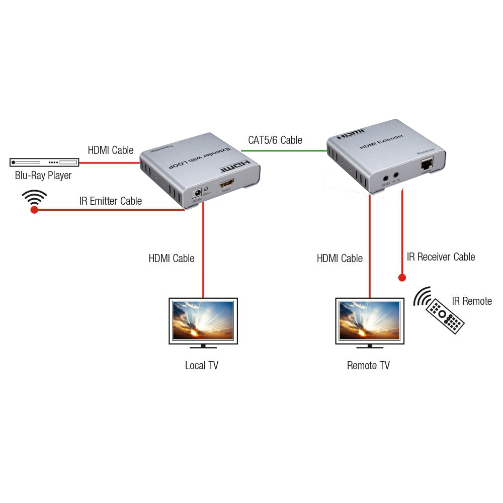 E1004K-IR: 100m HDMI Over cat5 4K 30hz Extender with Loop-out and IR