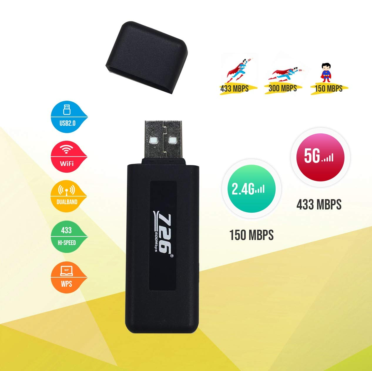 MAG-W600: WiFi Adapter 600Mbps WiFi Dongle Mini Dual Band 2.4G/5G USB Wireless Network Adapter for informir MAG